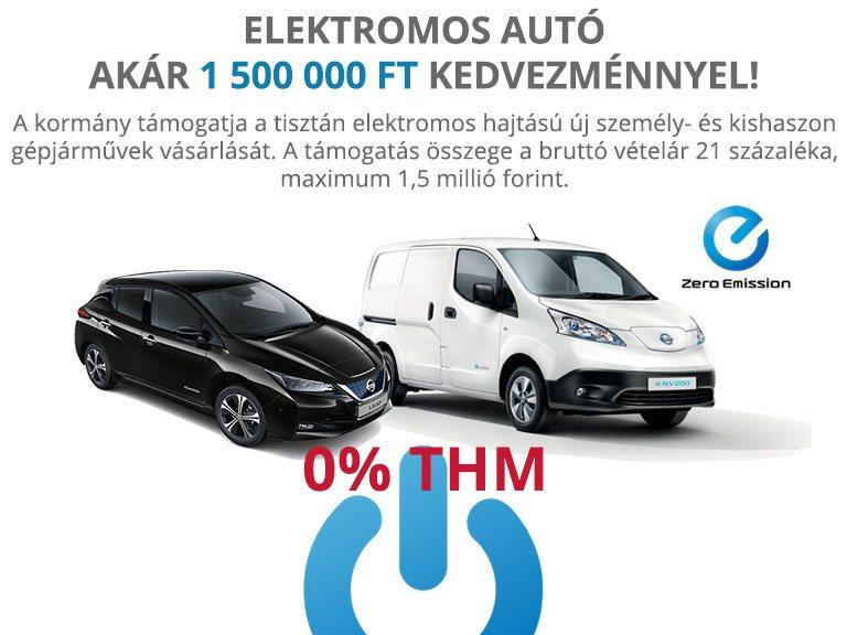 Állami elektromos autó támogatás